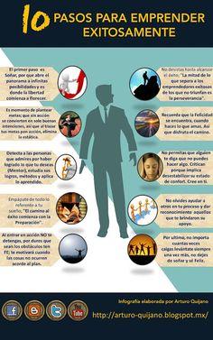 10 Pasos para emprender exitosamente by @arqui_empreMM #liderazdo #emprendedores