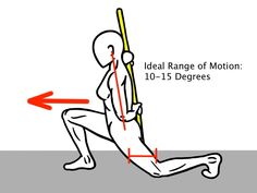 Mobility Assessment - Hip Extension