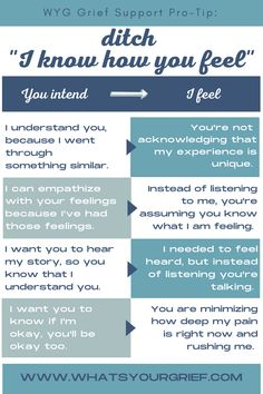 "There are a lot of phrases that piss off people grieving, but perhaps none so much as ""I know just how you feel"". Ask someone grieving to list the most annoying things people said to them in their grief. I promise this will often be near the top of the list. It is often coupled closely with the similar, ""oh this reminds me of when (insert their experience here)"". You would think people want empathy in grief, yet this common phrase doesn't seem to do it. But why? Wha...  via @whatsyourgrief How I Feel, How Are You Feeling, Complicated Grief, Grieving Friend, Sympathy Messages, Annoying Things, Life Hacking, Common Phrases, Grief Support"