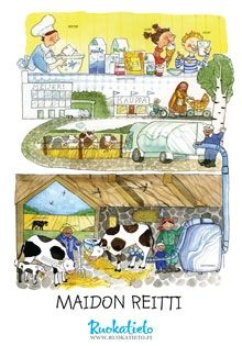 Maidon reitti, kuvitus Heli Pukki Science Art, Science And Nature, Farm Animals, Comics, School, World Discovery, Animaux, Schools, Science And Nature Books