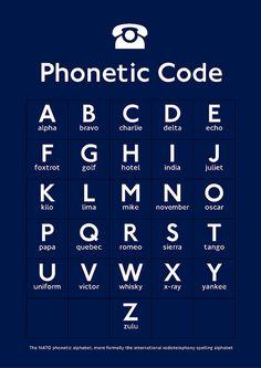 Gorgeous image throughout nato phonetic alphabet printable