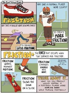 Friction ComicKey Words: friction, force, heat, energy, motionDiscover the basics of friction with this great visual learning tool! Why are certain shoes smooth and others cleated? Explore this concept with fully illustrated, real-world examples.This FULL PACKAGE download includes:Fully Colored Vers... Visual Learning, Learning Tools, Learning Activities, Education Middle School, Special Education, Comic Template, Newtons Third Law, Science Comics, Heat Energy