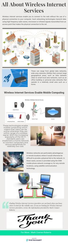 If you have any query regarding wireless technology then please contact us. Mobile Computing, You Know Where, Physics, Internet, Technology, Tech, Tecnologia, Physique