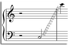 how to add instruments on sibelius