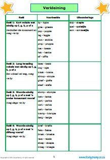 Trial Sheets Grade 4 : Verkleining reëls