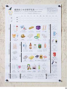 2013年5月、岩手県「盛岡市ごみ分別早見表。「ごみの分け方・出し方収集カレンダー(家庭用)」「盛岡地域版ごみ分別辞典」を参考にし、独自に企画、デザインしたもの。 Signage Design, Menu Design, Layout Design, Design Art, Logo Design, Editorial Layout, Editorial Design, Diagram Chart, Japanese Typography