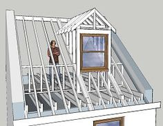 Hampshire loft conversion