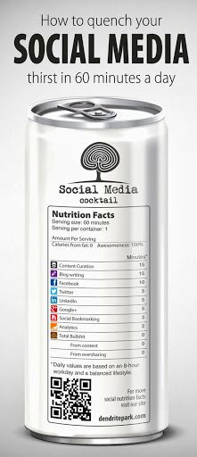 What's your social media cocktail?