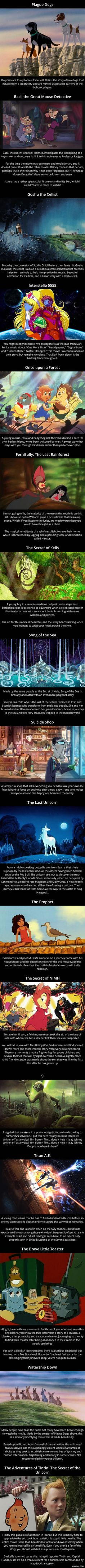 Underappreciated (or overlooked) animated movies