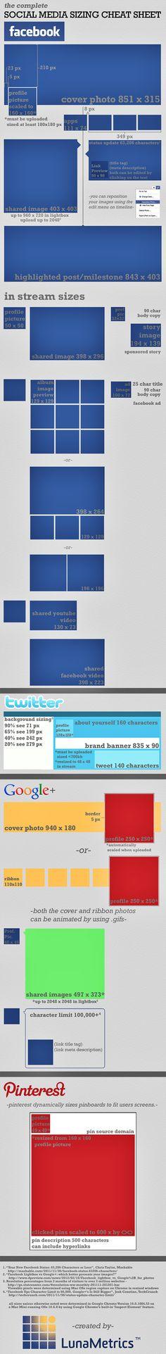 Tamanho de imagens para as principais redes sociais