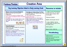FSandFP Learning Stories, Learning Goals, Learning Objectives, Play Based Learning, Learning Through Play, Preschool Assessment, Preschool Education, Preschool Themes, Special Education Classroom