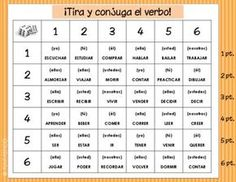 ¡TIRA Y CONJUGA EL VERBO! from FUNtasticO Spanish Materials on TeachersNotebook.com (1 page)