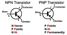Typical Bipolar Transistors, Circuit symbols, introduction to discrete transistors and package types Electronics Storage, Electronics Basics, Electronics Components, Electronics Gadgets, Electronics Projects, Engineering Science, Electronic Engineering, Electrical Engineering, Electronic Parts