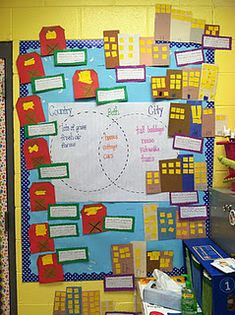 Social Studies - City & Country   Reading story: Jan's New Home  Talk about the differences and similarities between the country and the city. Make a venn diagram to compare and contrast these two places. Then each student can picked which they like better and complete a writing activity
