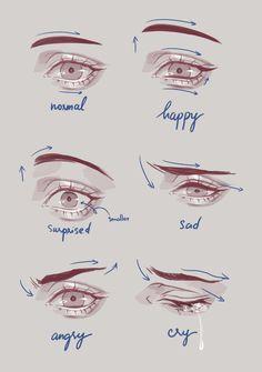 Body Drawing Tutorial, Eye Drawing Tutorials, Sketches Tutorial, Drawing Techniques, Drawing Tips, Manga Tutorial, Sketching Tips, Anatomy Tutorial, Eye Tutorial