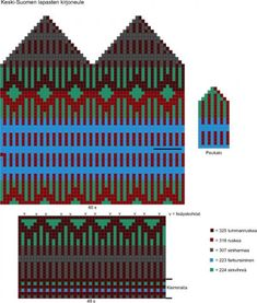 Neulo upeat Keski-Suomen lapaset | ET Knitted Mittens Pattern, Knit Mittens, Mitten Gloves, Knitting Socks, Knitting Patterns, Scandinavian Pattern, Tapestry Crochet, Clothing Patterns, Charts