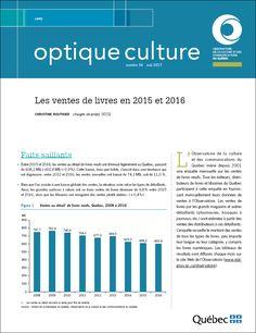 Bulletin Optique culture Le bulletin Optique culture de l'Observatoire de la culture et des communications du Québec analyse les statistiques relatives aux ventes de divers produits culturels, à la…
