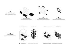 Dom Competition - Open International Architectural Competition in Two Stages - KooZA/rch Architecture Presentation Board, Architecture Collage, Concept Architecture, Architectural Presentation, Axonometric View, Social Transformation, Portfolio Review, Concept Diagram, Circle Of Life