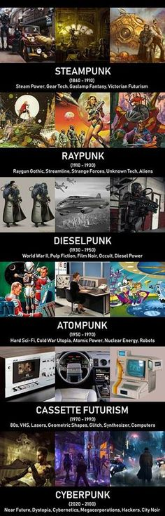 SciFi-Punk – Eine kleine Einführung A little introduction to the genres of sci-fi punks. What is Steampunk, Dieselpunk, Cyberpunk or Atomic Punk ? Here you will find out. Was Ist Steampunk, Steampunk House, Gothic Steampunk, Steampunk Clothing, Victorian Gothic, Steampunk Fashion, Gothic Lolita, Story Inspiration, Writing Inspiration