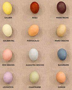 Cum să vopseşti ouăle de Paşte natural