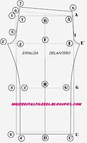 Ésta base es para calza de lycra. Las medidas que utilizamos tienen un descuento de elongación de entre 15% y 20% en ambos sentidos (horizo...