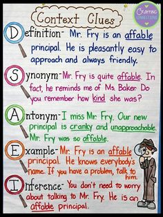 Types of Context Clues Anchor Chart (FREEBIE included!) rearrange the list and you have the acronym IDEAS which might help kids remember the different types of context clues. Reading Lessons, Reading Strategies, Reading Skills, Teaching Reading, Reading Comprehension, Comprehension Strategies, Poetry Lessons, Guided Reading, Math Lessons