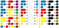 Renk Karışımları Tablosu | Hangi Renk Nasıl Elde Edilir? – ABC Kadın Sitesi