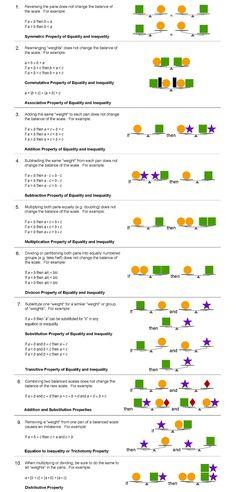 Balance Benders™ Beginning Demo Logic Problems, Snipping Tool, Open Image, Award Winning Books, Simple Prints, Good Grades, Image Editing, Algebra, Critical Thinking