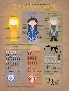 The Silmarillion Infograph by IChiTa--WiYa