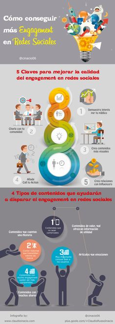 Cómo mejorar tu Engagement en Redes Sociales #infografia #infographic #socialmedia