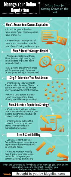 How To Change the Future of Your Blog – Today! {Infographic}   Blogelina