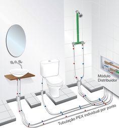 Amigos, quando pensamos em instalações hidráulicas, logo vem a nossa cabeça tubos de PVC e suas conexões conduzindo água para as torneiras, chuveiro e retirando os esgotos de casa. Não damos tanta atenção assim a essa etapa de obra. Entretanto, na construção civil uma das áreas mais inovadoras é justamente a de instalações. Materiais: muito …