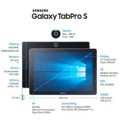 Samsung reportedly working on Galaxy TabPro S2 tablet with Windows 10