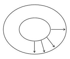 Tacking your Tutu: Part 1, Preparation:  Tutu Tacking Diagram