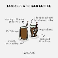 What is the difference between Cold Brew and Iced Coffee? Cold Brew vs. Iced Coffee Tag us if you drink it cold today.   Check out more coffee content @on.coffee.makers  📹 Made By⤵👉 👉 @dritanalsela Cafe Barista, Coffee Cafe, Iced Coffee, Coffee Shop, Espresso Bar, Most Satisfying, Coffee Photography, Cold Brew, Espresso Machine