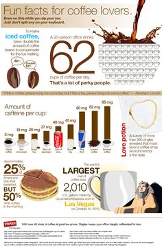 A coffee infographic. knowyourgrinder.com #coffee #lovecoffee #homebrew #infographics