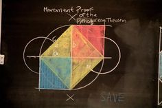 Your eyes will be pleased Waldorf Math, Pythagorean Theorem, Rudolf Steiner, Waldorf Education, Eighth Grade, Color Theory, Sacred Geometry, Occult, Light Colors