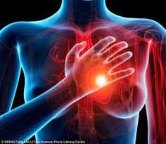 A Texas A&M Health Science Center cardiologist reveals six common heart disease symptoms that people tend to ignore. These symptoms appear to be mild or insignificant, but can indicate heart failure or disease