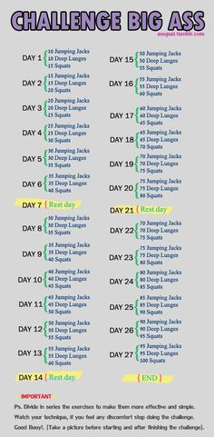 This is okay, except you don't want to overwork the same muscle group everyday. so, do abs, butt, cardio, arms and back to abs etc. you get the idea. That way your muscles have a heal cycle and you can keep your workout routine a daily one, if you want. So, just follow the chart via ass days. by Kimara