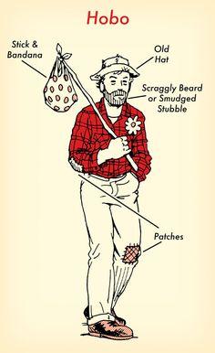 58 Examples Of Hobophobia Ideas Hobo Costume Homeless Bones Funny