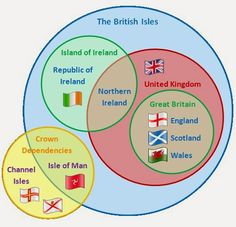 Uk great britain ireland clarified with a venn diagram hacks best way ive seen yet to describe the many names of the united kingdom british islesgreat britain united kingdom uk community google ccuart Image collections