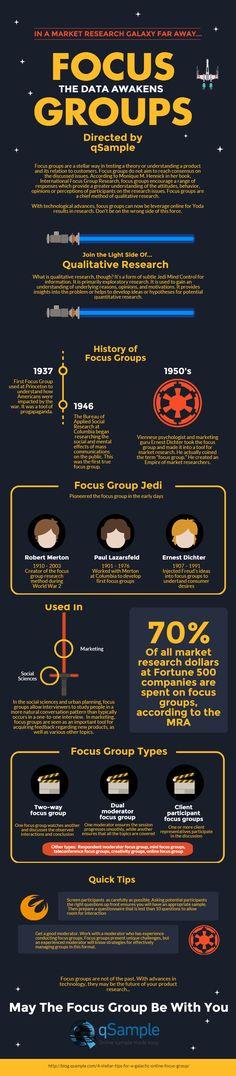 #focusgroup #starwars #marketresearch #onlinesurveys #onlinesample