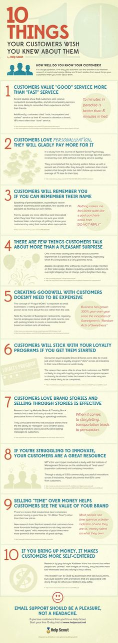 10 Things Your Customers Wish You Knew About Them #infographic
