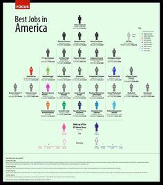 qué trabajos demanda el mercado EEUU ¿qué trabajos está demandando el mercado? http://www.facebook.com/daniel3marti/posts/139924519486654?notif_t=share_comment