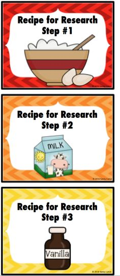 Spring is just around the corner, and that means the beginning of the research semester where multiple grade levels will begin some form of research project. I always enjoyed this process in the classroom with 22 students and LOTS of parent helpers. It's not quite as manageable in the library without my library aide (Oh,...  Read more