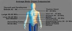 vibrational frequencies of emotions - Mozilla Yahoo Image Search Results