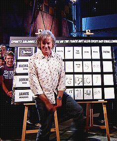 Captain Slow's victory dance (I <3 James May) #TopGear