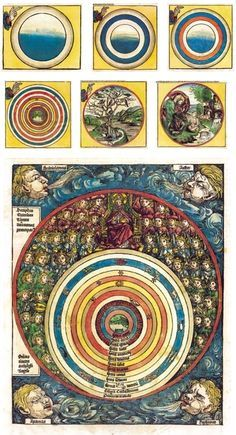 timeline 1493 In his Nuremberg Chronicle of the World, Hartmann Schedel depicts the creation of the earth with seven concentric circles. Medieval Manuscript, Medieval Art, Illuminated Manuscript, Ancient Astronomy, Alchemy Art, Historia Natural, Illustrations, Christian Art, Cartography