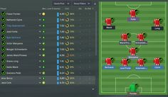 Implementing the best online football manager tactics for attacking & possession