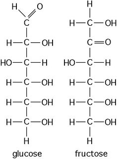 Ethane is a chemical compound with chemical formula C2H6